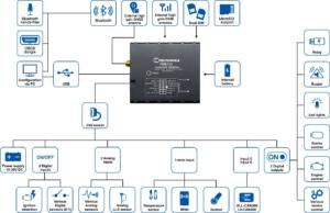 fmb122-schematic